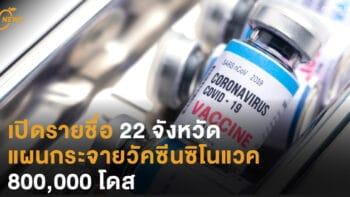 เปิดรายชื่อ 22 จังหวัด  แผนกระจายวัคซีนซิโนแวค  800,000 โดส