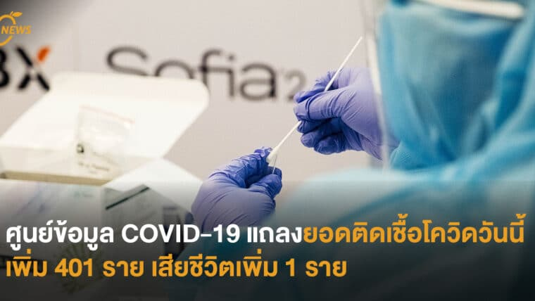 ศูนย์ข้อมูล COVID-19 แถลง ยอดติดเชื้อโควิดวันนี้เพิ่ม 401 ราย เสียชีวิตเพิ่ม 1 ราย