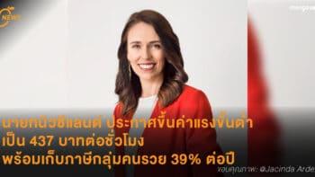 นายกนิวซีแลนด์ ประกาศขึ้นค่าแรงขั้นต่ำ เป็น 437 บาทต่อชั่วโมง พร้อมเก็บภาษีกลุ่มคนรวย 39% ต่อปี