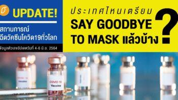 อัปเดตสถานการณ์ฉีดวัคซีนโควิดทั่วโลก ประเทศไหนเตรียม Say Goodbye To Mask แล้วบ้าง