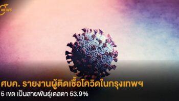 ศบค. รายงานผู้ติดเชื้อโควิดในกรุงเทพฯ 5 เขต เป็นสายพันธุ์เดลตา 53.9%