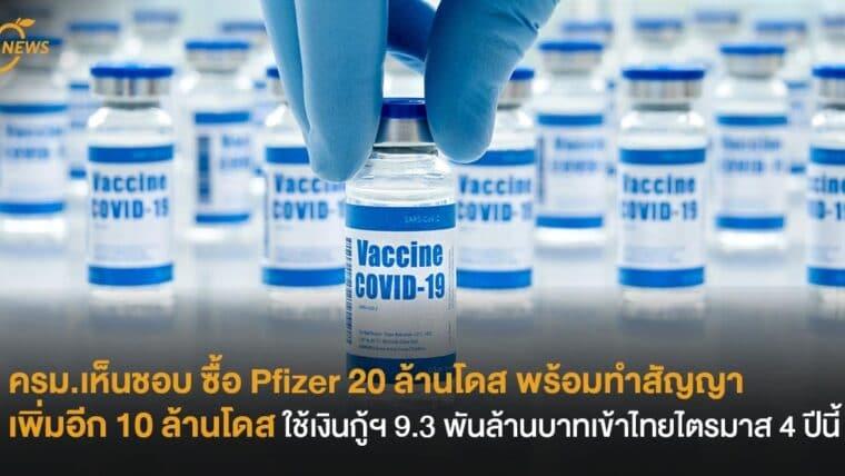 ครม.เห็นชอบ ซื้อ Pfizer 20 ล้านโดส พร้อมทำสัญญาเพิ่มอีก 10 ล้านโดส ใช้เงินกู้ฯ 9.3 พันล้านบาทเข้าไทยไตรมาส 4 ปีนี้